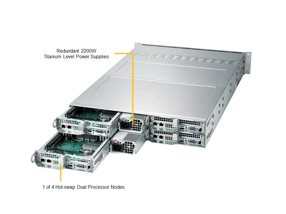 2U Twin Dual Socket Rackmount Server for HPC, Big Data, Liquid Cooling with 3rd Gen Intel Xeon Scalable Processor