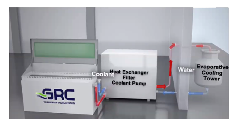 immersion-cooling Diagram